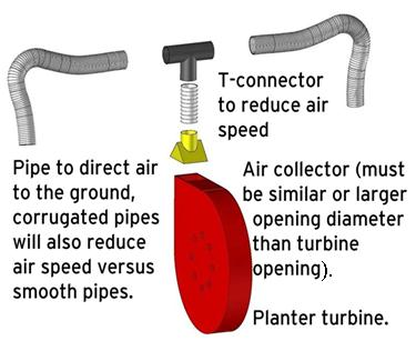 : diagram showing pipe connections being inserted into a t-connector and then inserted into a planter turbine.