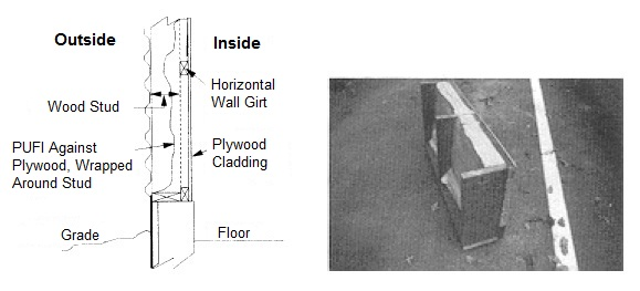"In the picture, a model of a wall shows how 2"" x 4"" horizontal wall girts between the studs and the inside plywood allows the PUFI to wrap around the studs."