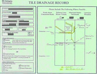 Tile Drainage Record.