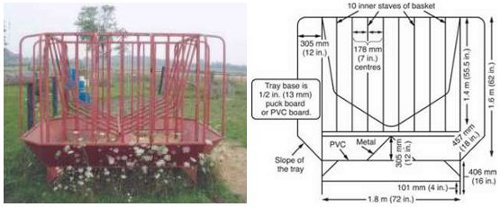 Figure 3. Side View of a Round-Bale Feeder for Horses